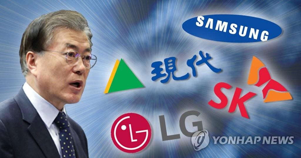 文在寅本周将同15家企业代表交谈 - 1