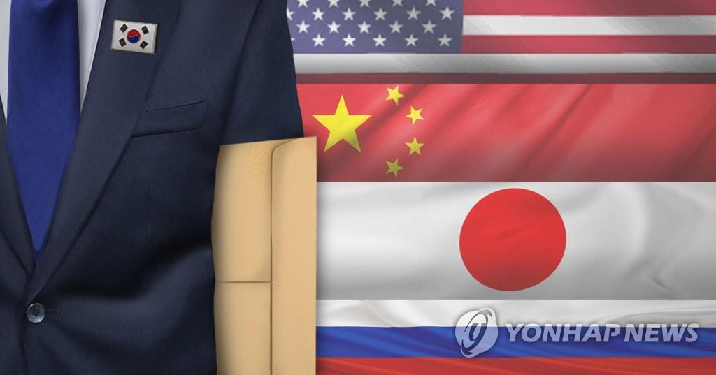 详讯:韩外交部新年工作汇报 加强与周边4国合作 - 1