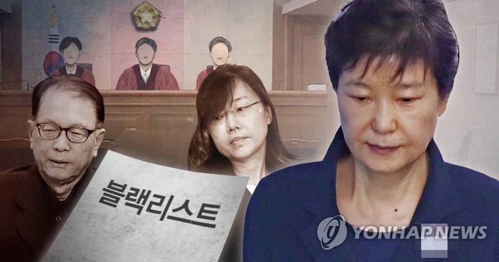 朴槿惠政府炮制文艺界黑名单被判违宪