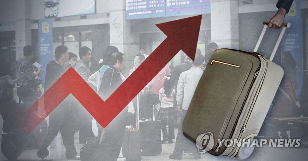 调查:韩国今年赴华旅游产品销量大增