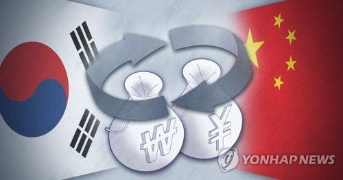 韩中再续签货币互换协议五年