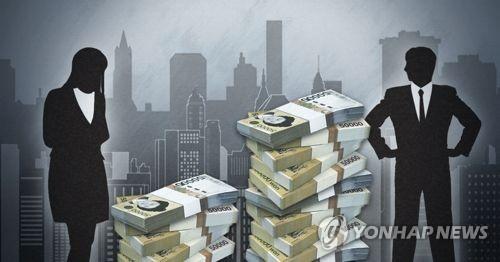 韩大企业女员工工资不到男员工64%