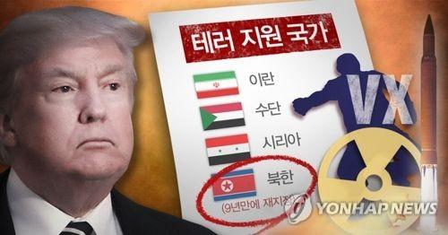 报告:美国去年冻结朝鲜资产3169万美元