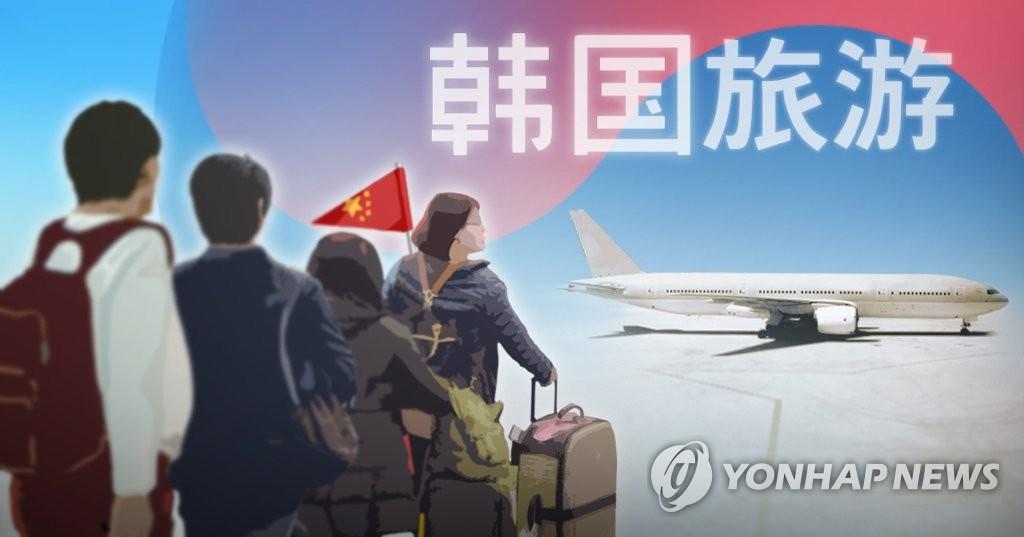 统计:韩6月接待外国游客同比增三成