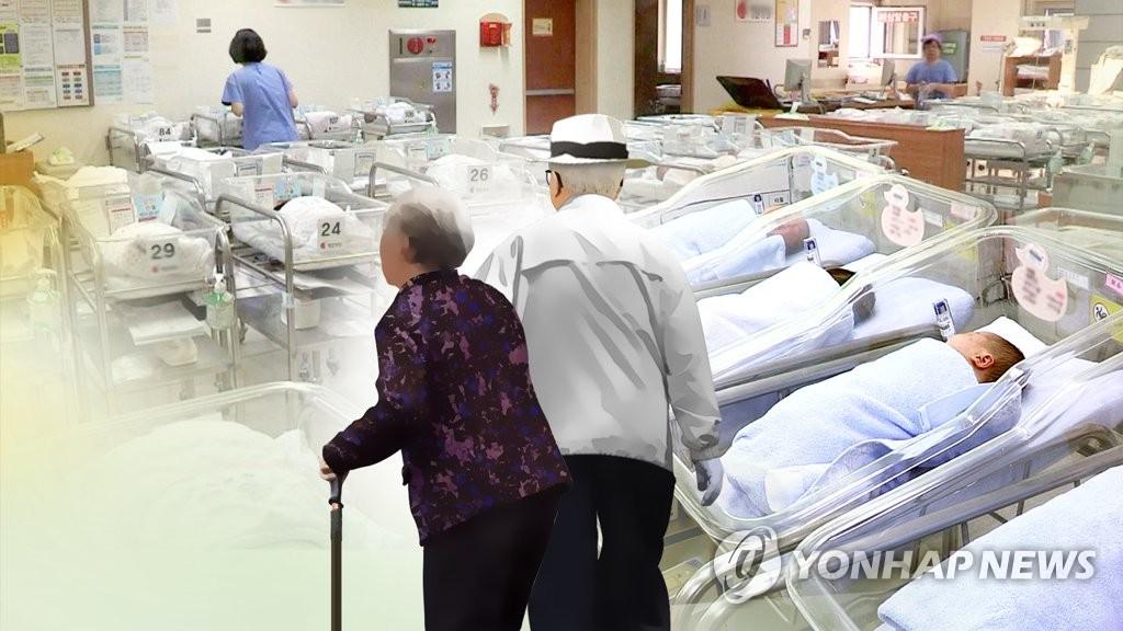 统计:60岁韩国人平均余命为25.1年