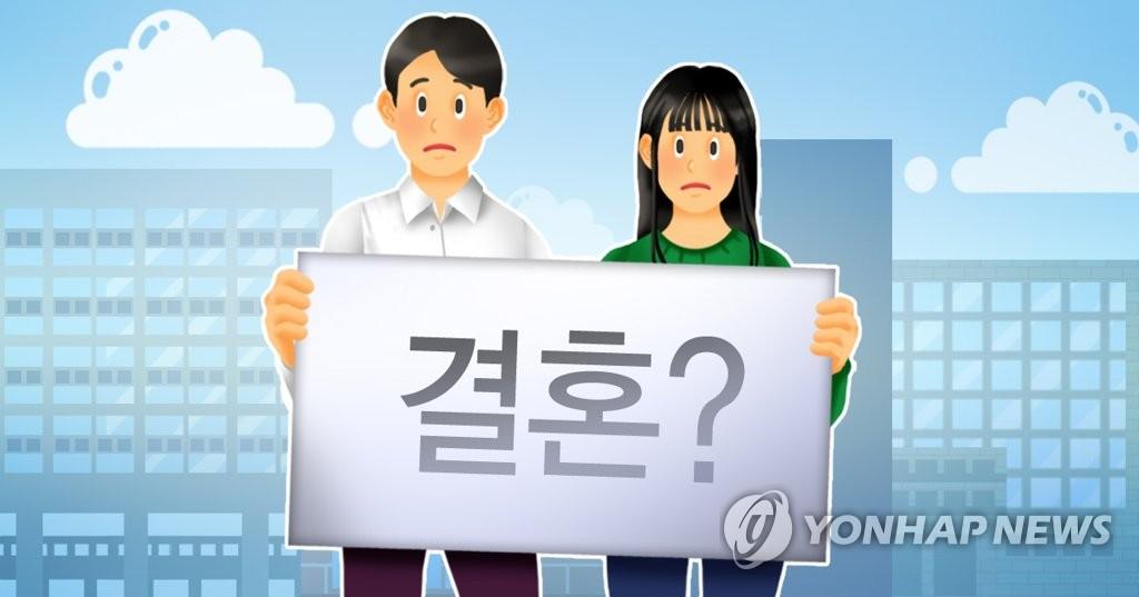 统计:六成韩国人认为可不婚同居