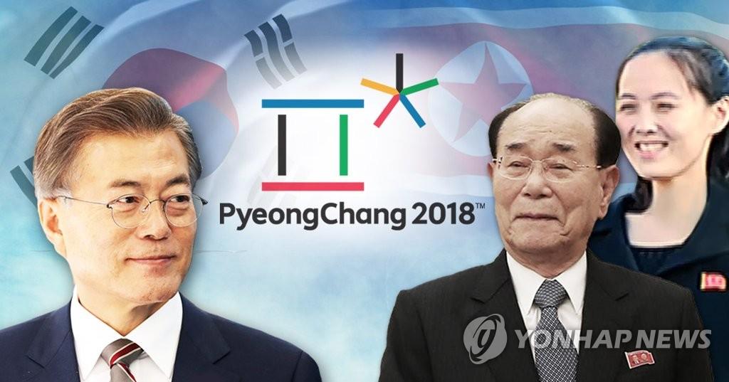详讯:文在寅今晚和金与正一同观看朝鲜艺术团演出 - 1