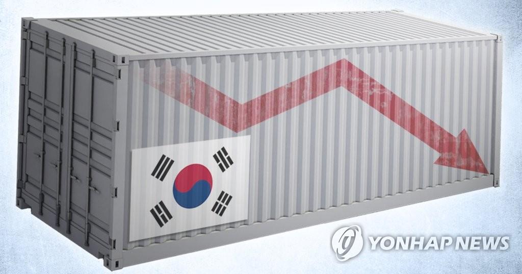 韩国10月出口同比减少3.6%