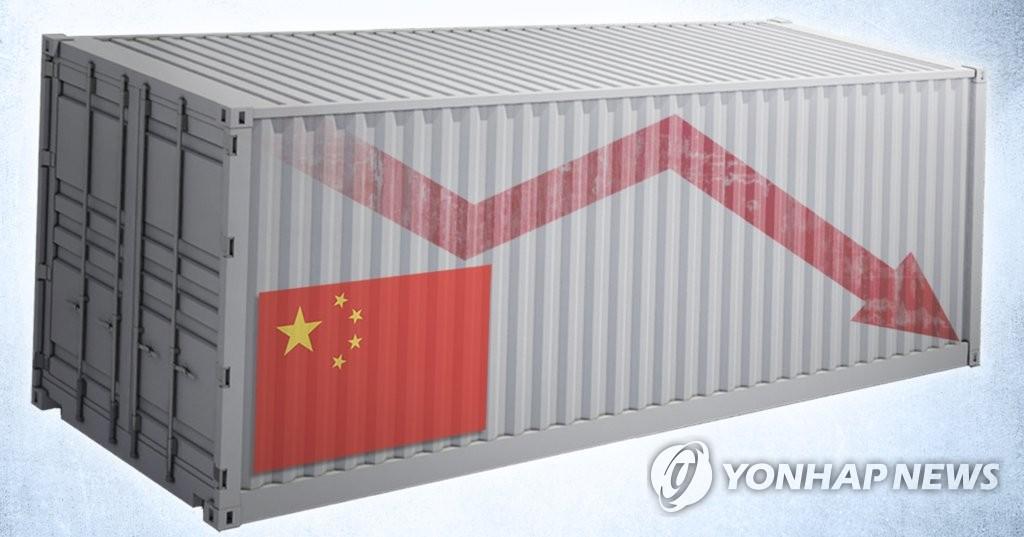 疫情重挫韩国1月对华农副出口减幅超两成