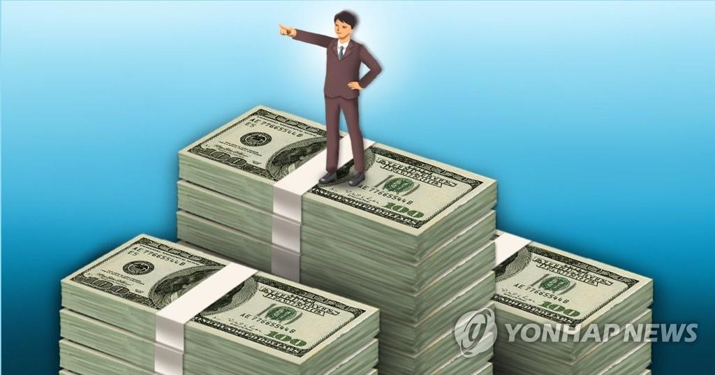 统计:韩去年金融资产超600万元富人逾32万