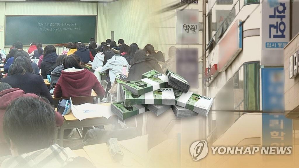 统计:韩国中小学生月均补课费1700元
