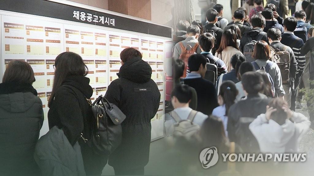 调查:韩近三成求职者不在乎单位规模与性质