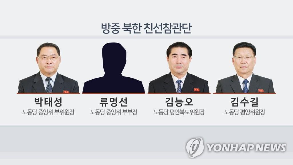 消息:朝鲜或近期派代表团访华讨论经济合作