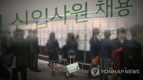 调查:韩25-29岁失业者占比居经合组织第一