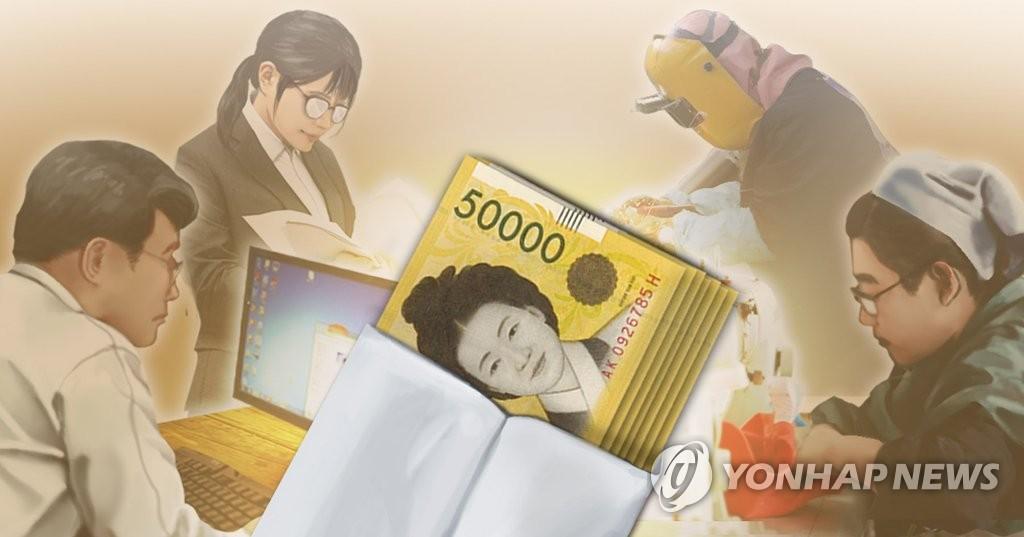 统计:韩工薪族去年平均年薪22万元