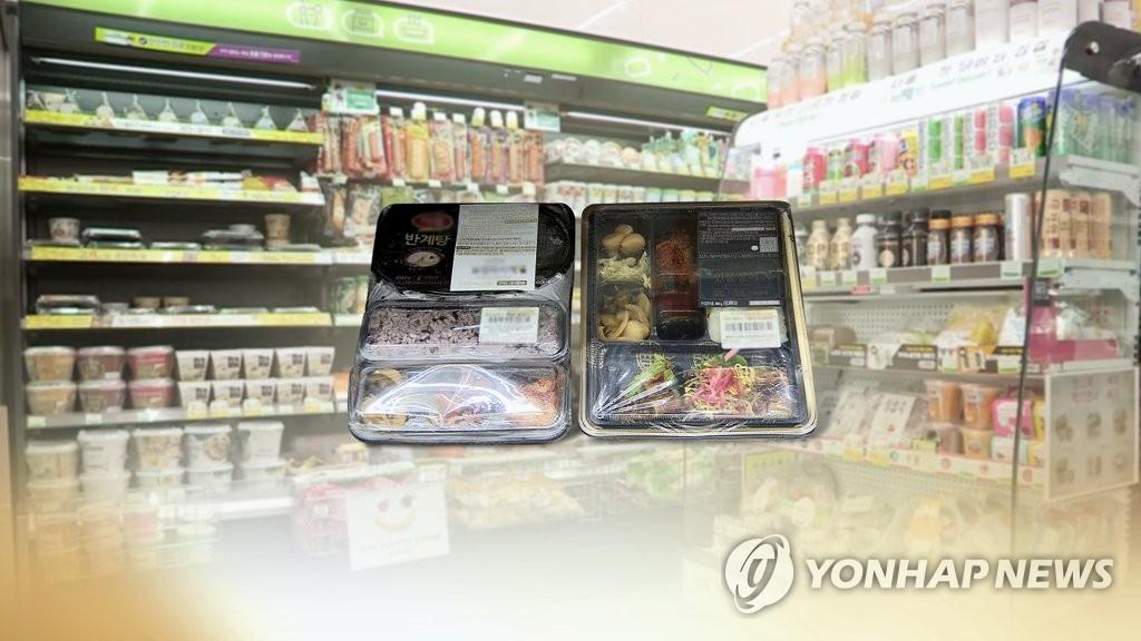 统计:韩2019年食品工业产值同比增2.7%