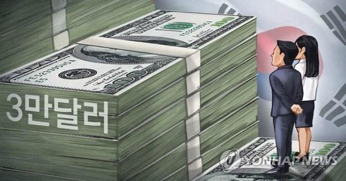 韩央行:2018年韩人均国民收入超3.1万美元