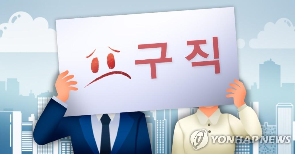 详讯:韩8月就业人口同比增3000人 失业率4%