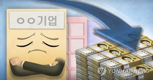 统计:韩企第二季销售额同比下滑10%创新低