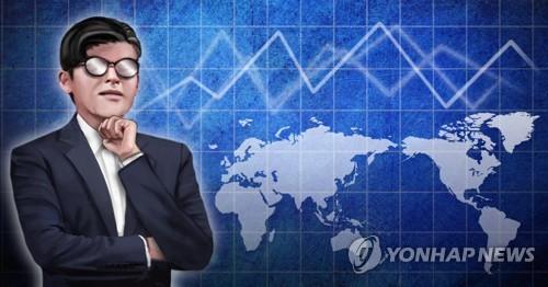 第二季韩国对外直接投资同比增13%创新高