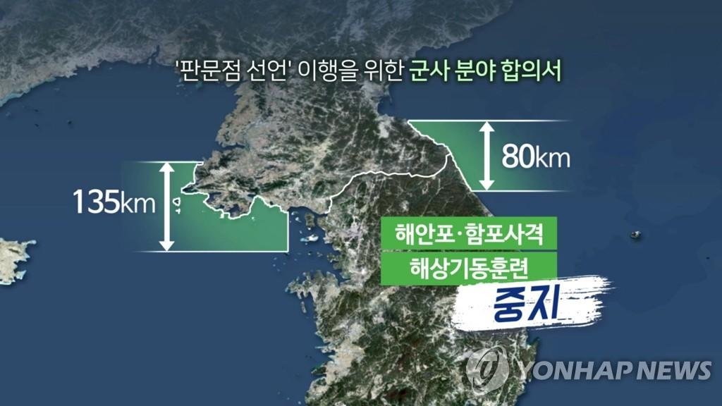 韩国海军实施今年首次机动演习