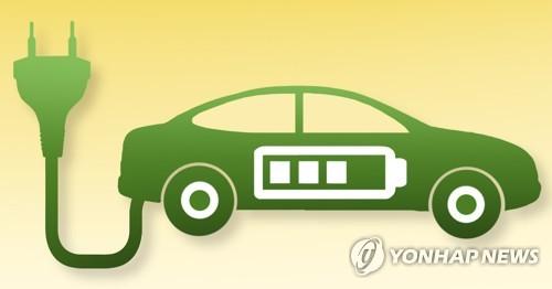 现代起亚上半年环保汽车销量同比增36%