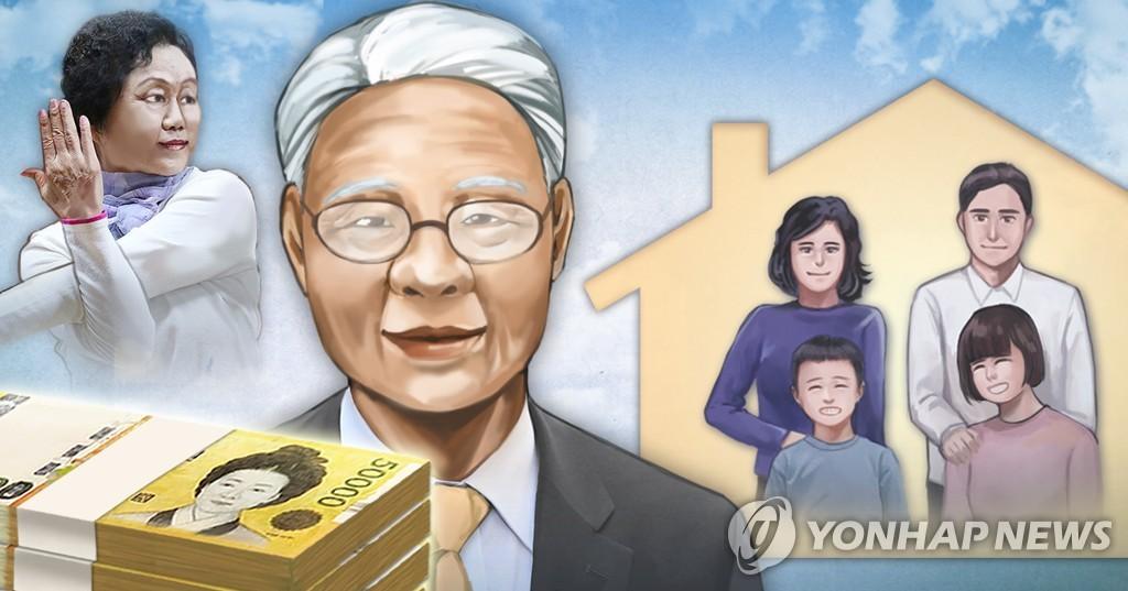 调查:韩国人收入45岁达峰值59岁起入不敷出