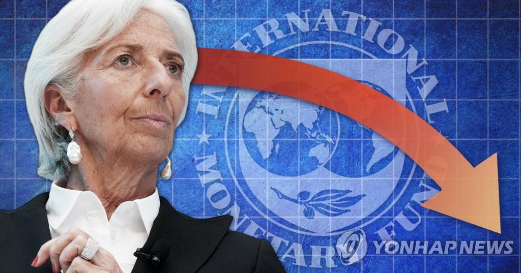 IMF将韩国今年经济增长预期下调至2.8%