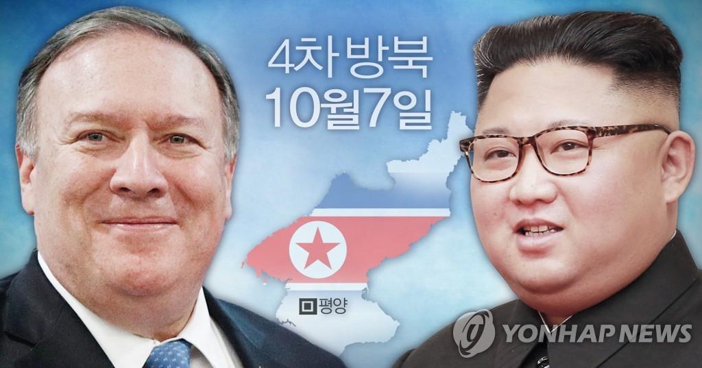 韩外长:期待蓬佩奥访朝时朝美具体讨论无核化 - 2