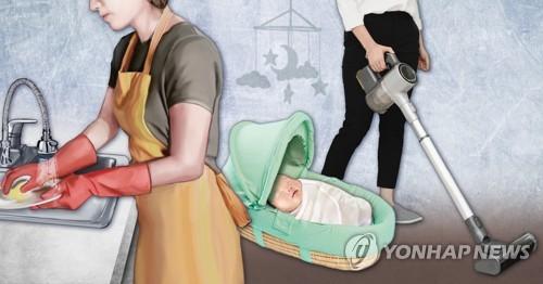 统计:2019年首尔女性家务时间达男性3.6倍