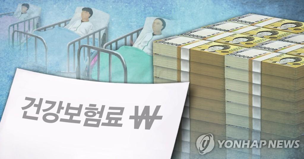 报告:六成韩国人希望医保缴费报销比例20年不变