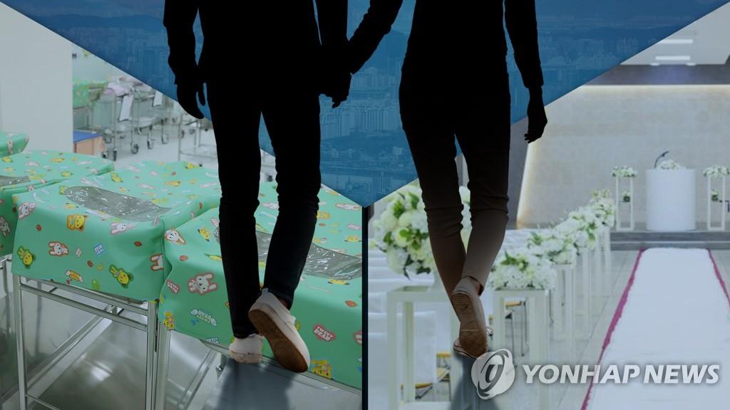 调查:韩国未婚男女最理想婚龄均过而立 - 1