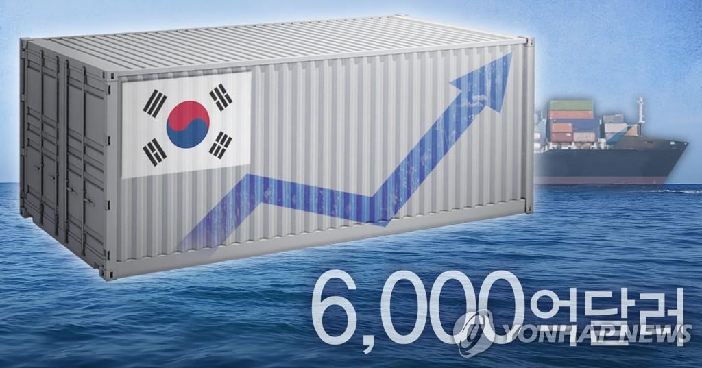 韩2018年出口首破6000亿美元大关