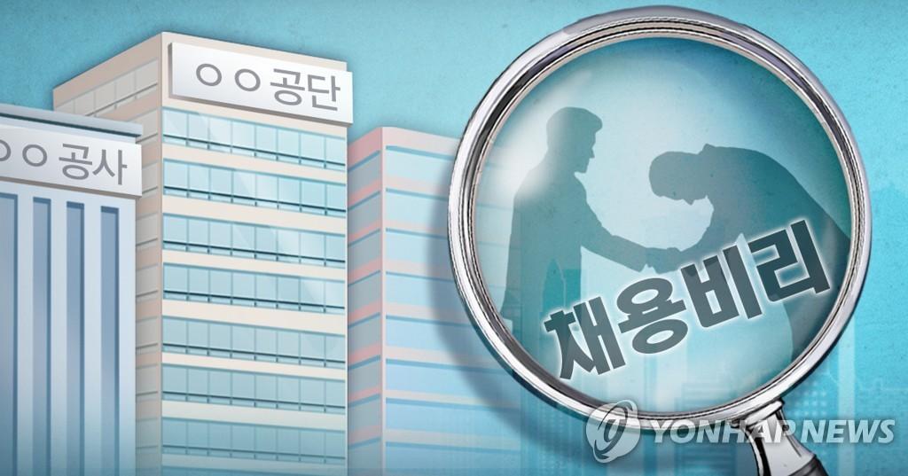 韩国查处182起公共机构违规招聘