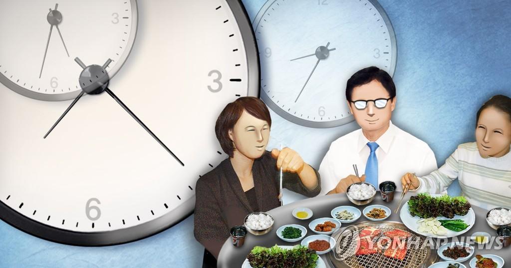 韩金融业聚餐文化生变:提倡不贪杯早散场