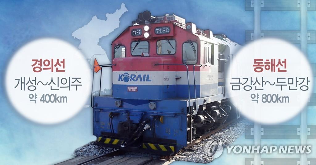 韩朝跨境铁路联合考察结束 韩方人员返回