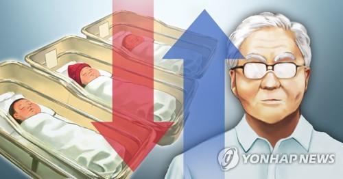 统计:韩国2029年将现人口拐点