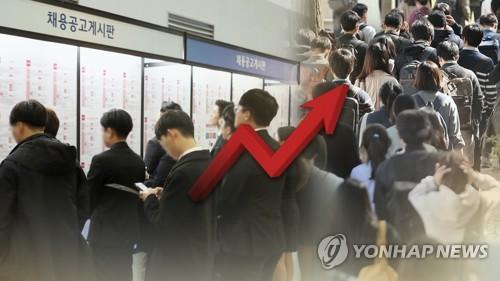 详讯:韩11月就业人口同比增33.1万人 失业率3.1%