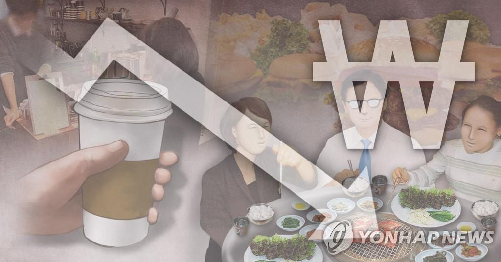 调查:2018年韩国人在外就餐次数和开支均减少 - 1