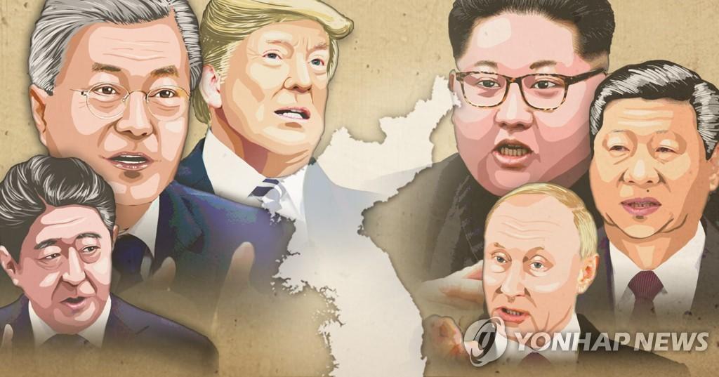 韩朝中美俄连环外交战蓄势待发