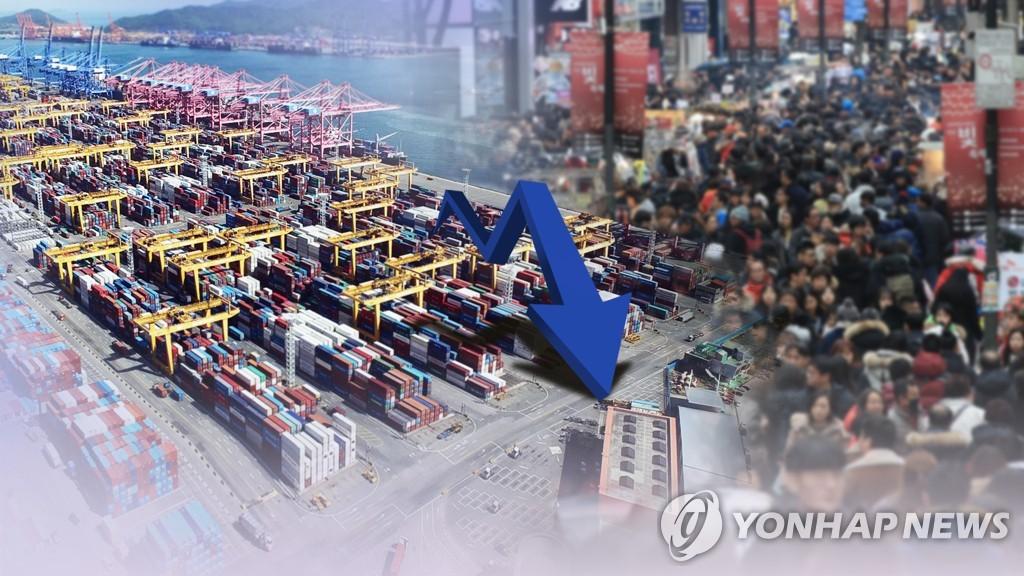 韩2019年1月前20天出口同比减14.6%