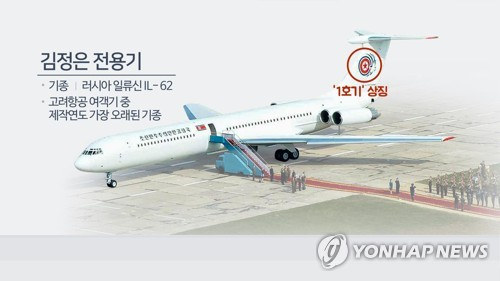 分析:金正恩最有可能乘专机出访越南