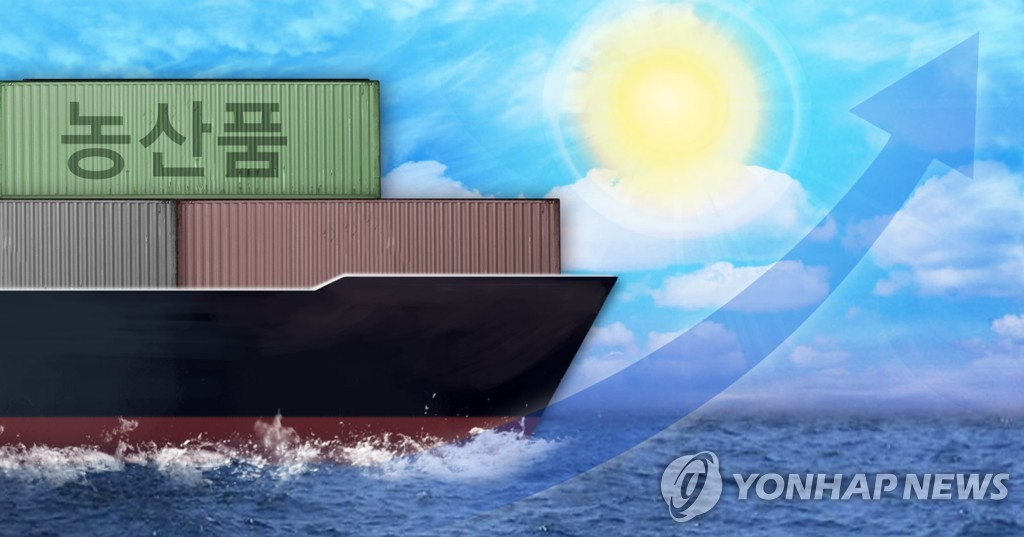 韩1-10月农产品出口同比增1.3%