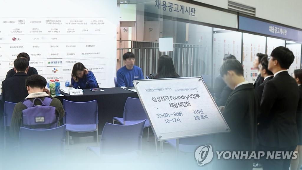 详讯:韩3月就业人口同比增25万人 失业率4.3% - 1