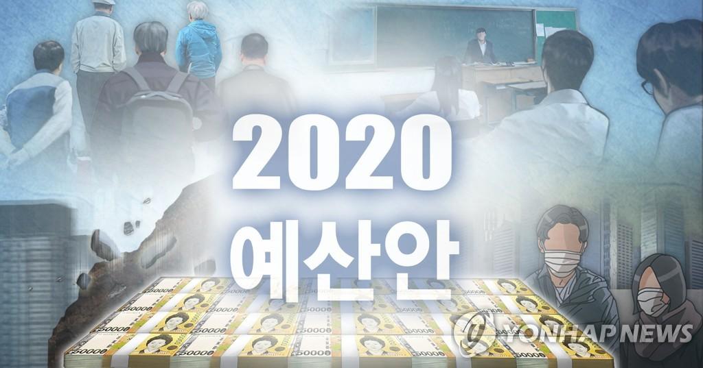 """资料图片:图上写有""""2020预算案""""。 韩联社"""