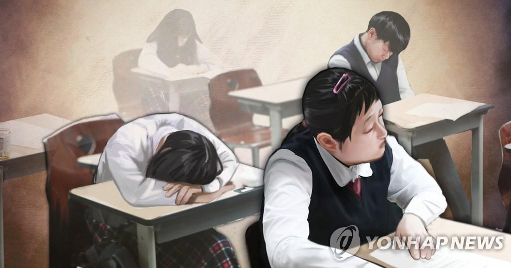 调查:韩国过半青少年睡眠不足