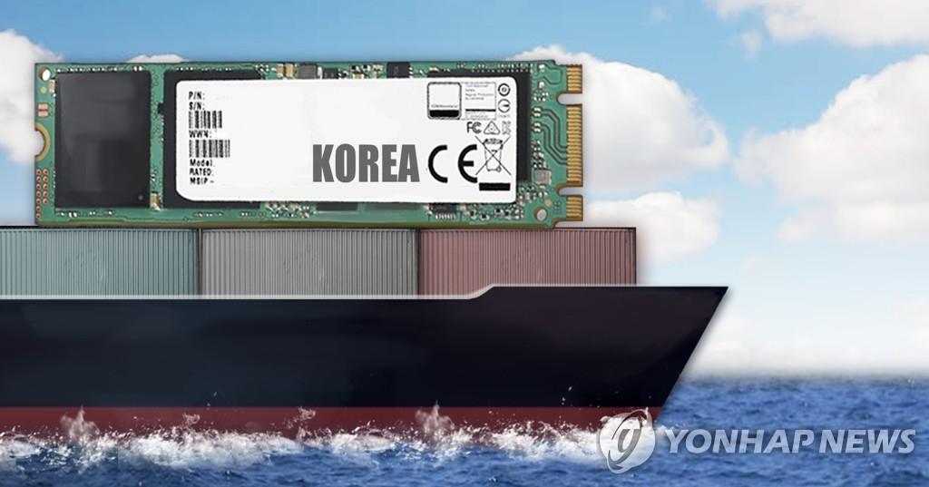 韩4月前10天出口同比增8.9%