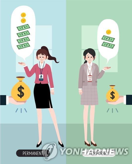 统计:韩国正式工和非正式工月薪差距创新高