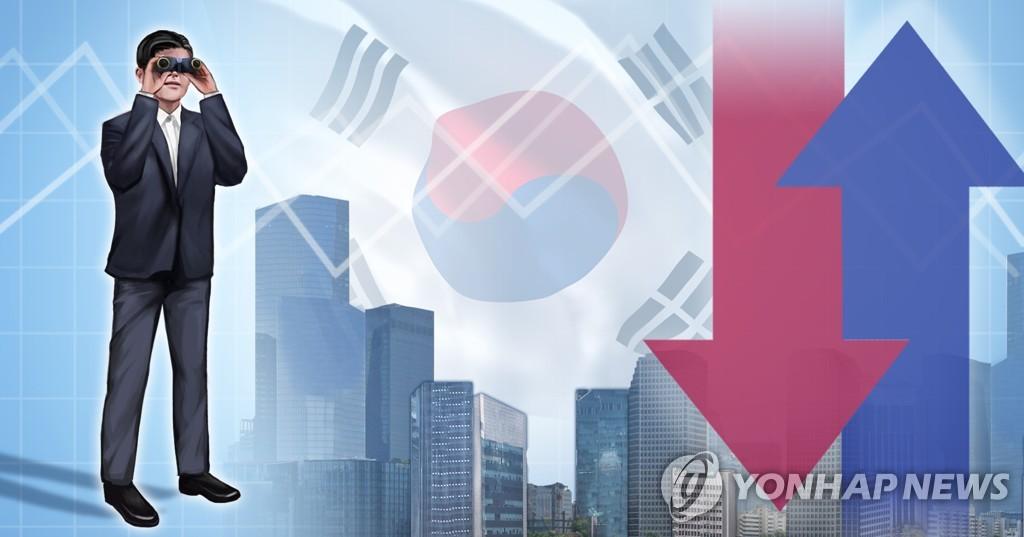 调查:专家预测今年韩国经济增速将为2%