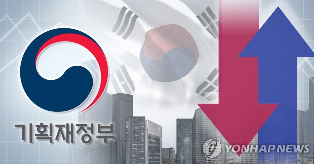 韩政府下调2019年经济增长预期至2.4-2.5%